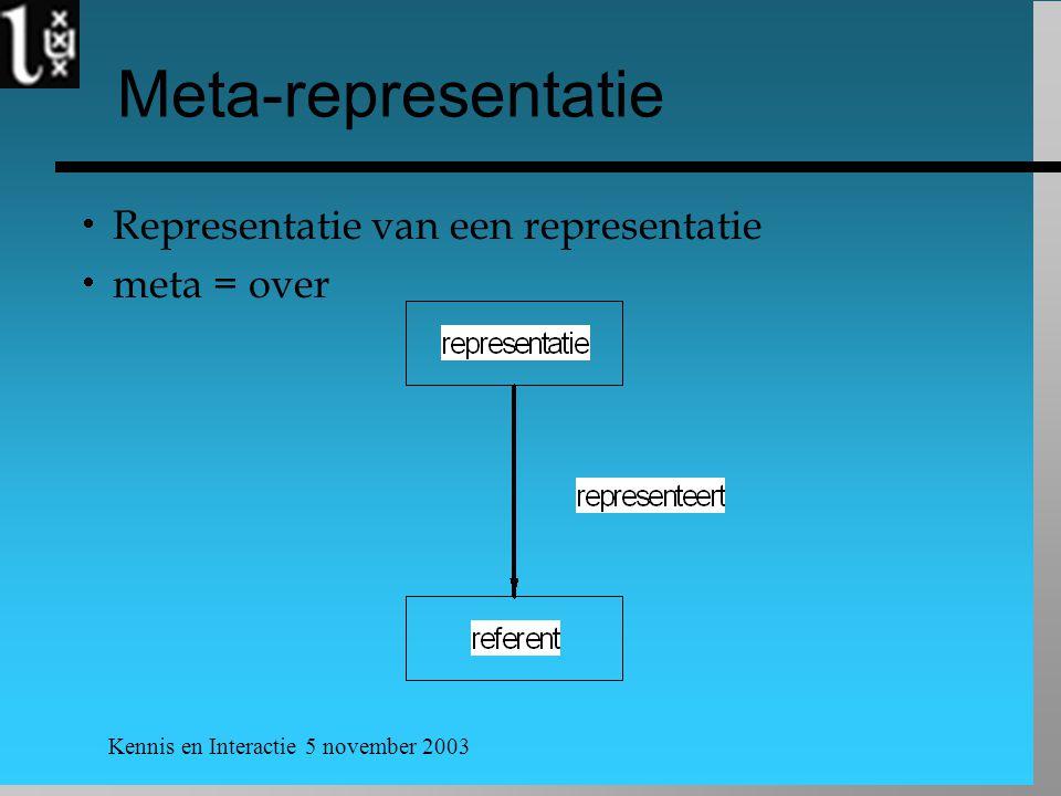 Kennis en Interactie 5 november 2003 Meta-representatie  Representatie van een representatie  meta = over