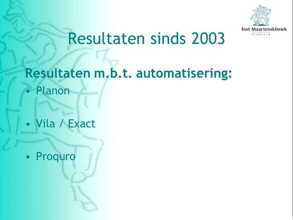 Resultaten m.b.t. automatisering: Planon Vila / Exact Proquro Resultaten sinds 2003