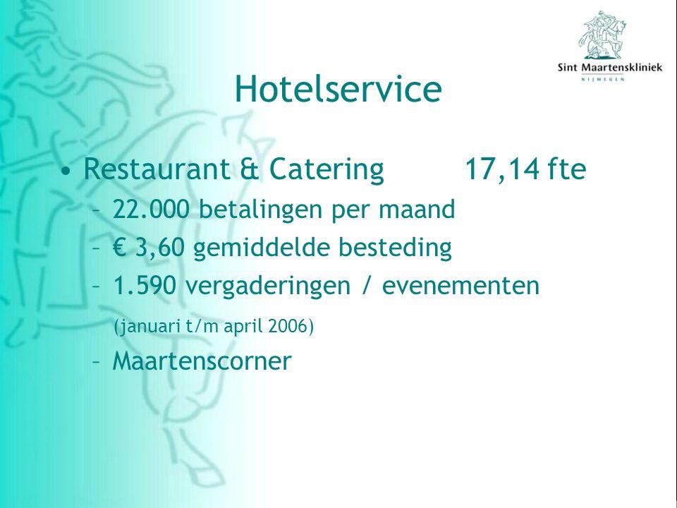 Hotelservice Restaurant & Catering17,14 fte –22.000 betalingen per maand –€ 3,60 gemiddelde besteding –1.590 vergaderingen / evenementen (januari t/m