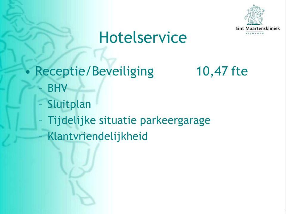 Hotelservice Receptie/Beveiliging 10,47 fte –BHV –Sluitplan –Tijdelijke situatie parkeergarage –Klantvriendelijkheid