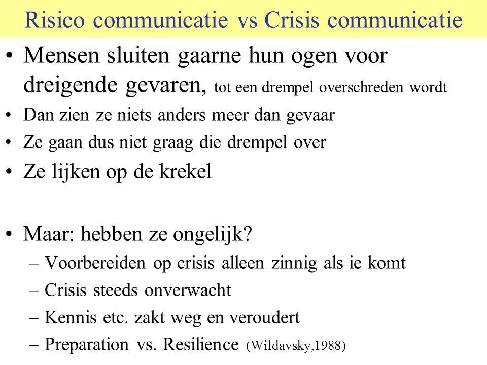 Risico communicatie vs Crisis communicatie Mensen sluiten gaarne hun ogen voor dreigende gevaren, tot een drempel overschreden wordt Dan zien ze niets