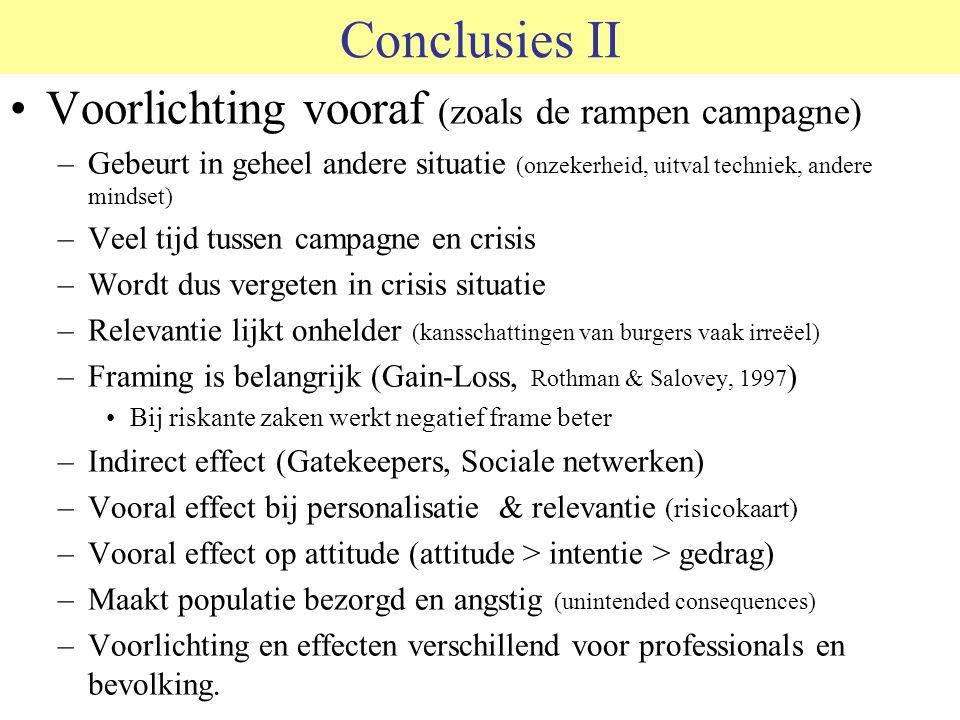 Conclusies II Voorlichting vooraf (zoals de rampen campagne) –Gebeurt in geheel andere situatie (onzekerheid, uitval techniek, andere mindset) –Veel t