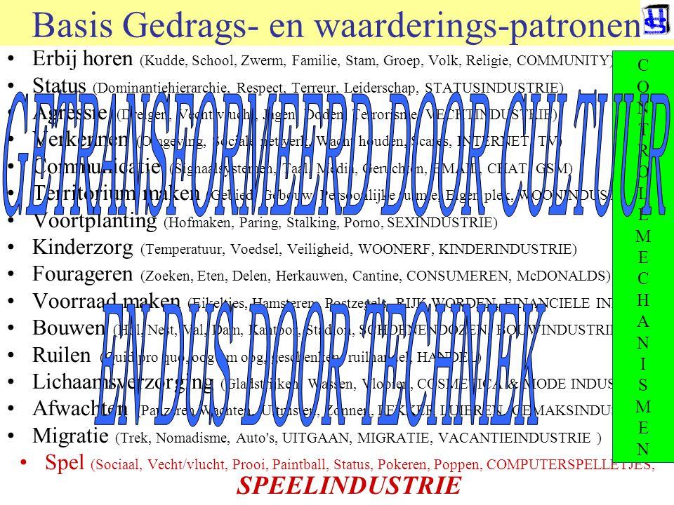 © 2006 JP van de Sande RuG Gevolgen van dominantiestrijd VRIEND VIJAND MENS BEEST/ROBOT VERZETSSTRIJDER TERRORIST HELD GEK of ROEKELOZE goed slecht dapper laf sterk zwak MAAR GEVAARLIJK taai koppig WIJZIJ