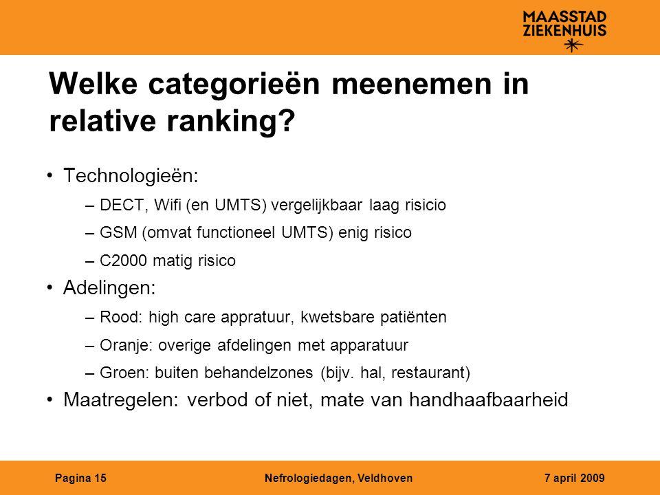 Nefrologiedagen, Veldhoven7 april 2009Pagina 15 Welke categorieën meenemen in relative ranking? Technologieën: –DECT, Wifi (en UMTS) vergelijkbaar laa