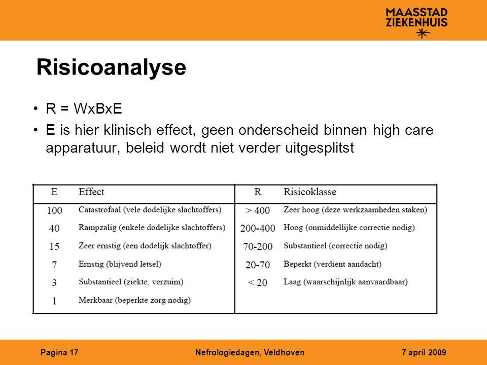 Nefrologiedagen, Veldhoven7 april 2009Pagina 17 Risicoanalyse R = WxBxE E is hier klinisch effect, geen onderscheid binnen high care apparatuur, belei