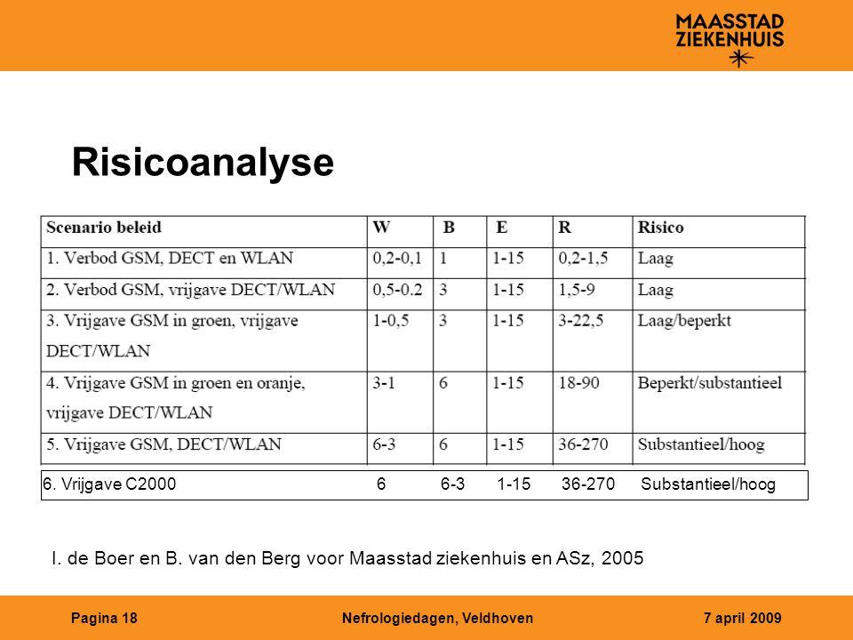 Nefrologiedagen, Veldhoven7 april 2009Pagina 18 Risicoanalyse 6.
