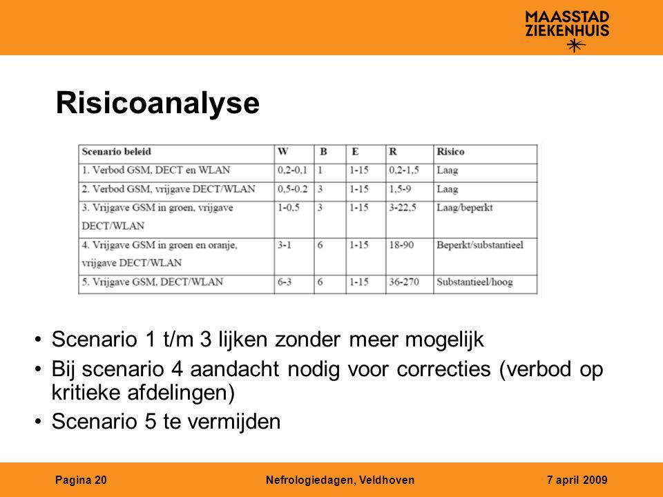 Nefrologiedagen, Veldhoven7 april 2009Pagina 20 Risicoanalyse Scenario 1 t/m 3 lijken zonder meer mogelijk Bij scenario 4 aandacht nodig voor correcti