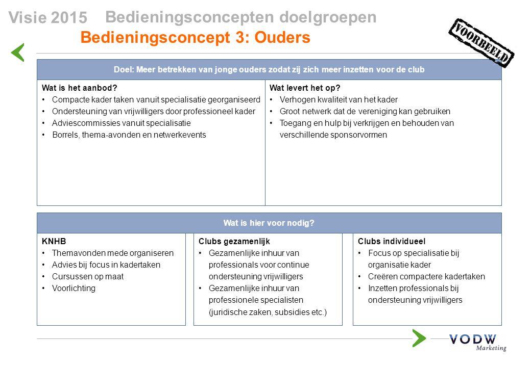 Bedieningsconcept 3: Ouders Bedieningsconcepten doelgroepen Doel: Meer betrekken van jonge ouders zodat zij zich meer inzetten voor de club Wat is het aanbod.