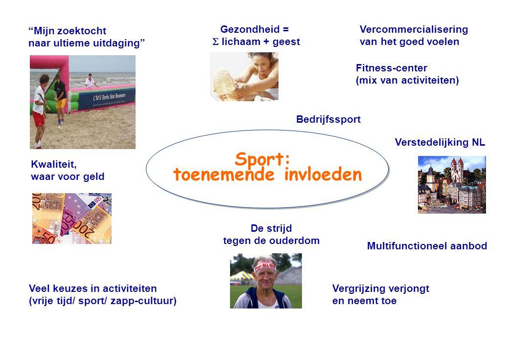 """Vercommercialisering van het goed voelen """"Mijn zoektocht naar ultieme uitdaging"""" De strijd tegen de ouderdom Gezondheid =  lichaam + geest Sport: toe"""