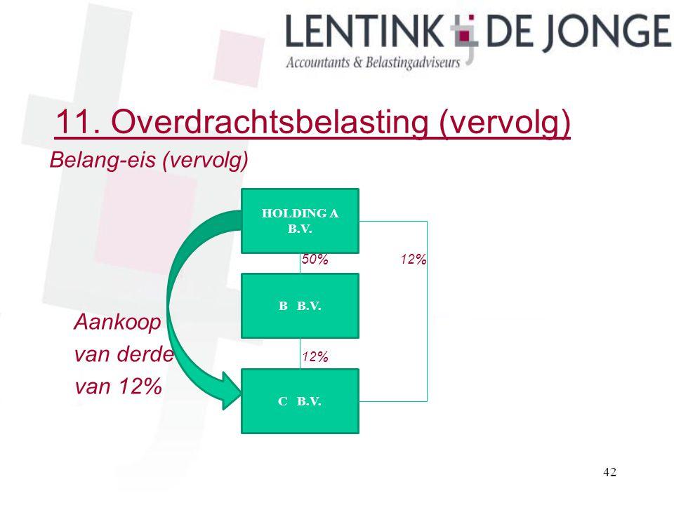 11. Overdrachtsbelasting (vervolg) Belang-eis (vervolg) 50% 12% Aankoop van derde 12% van 12% HOLDING A B.V. B B.V. C B.V. 42