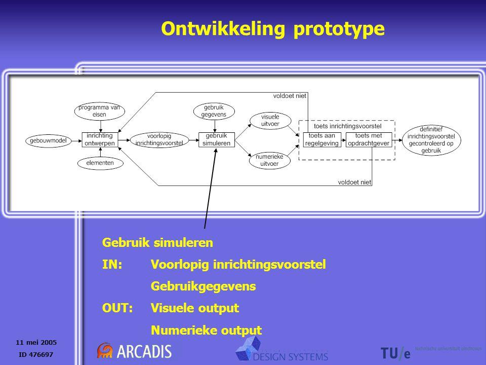 11 mei 2005 ID 476697 Ontwikkeling prototype Toets inrichtingsvoorstel aan de hand van regelgeving INInrichtingsvoorstel met gebruik OUTInrichting ontwerpen Gebruiksaspecten toetsen