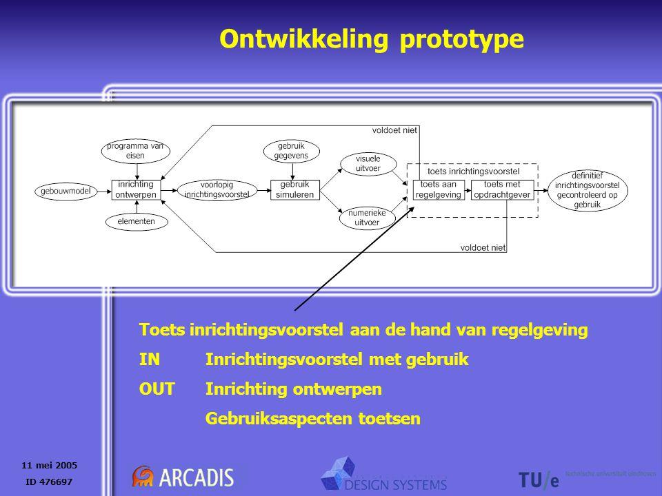 11 mei 2005 ID 476697 Ontwikkeling prototype Inrichtingsvoorstel toetsen met opdrachtgever INInrichtingsvoorstel met gebruik OUTInrichting ontwerpen Definitief inrichtingsvoorstel gecontroleerd op gebruik