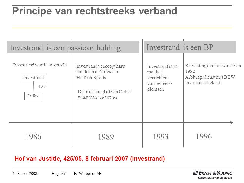 4 oktober 2008BTW Topics IABPage 37 Principe van rechtstreeks verband Investrand wordt opgericht Investrand Cofex 43% 1986 Investrand verkoopt haar aa