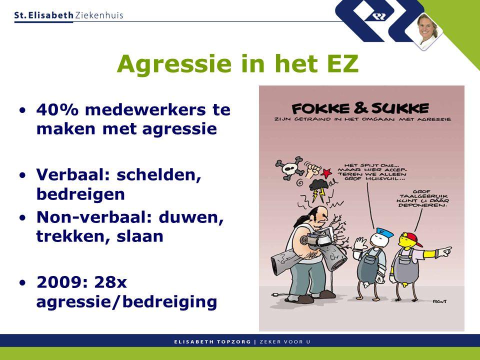 Agressie in het EZ 40% medewerkers te maken met agressie Verbaal: schelden, bedreigen Non-verbaal: duwen, trekken, slaan 2009: 28x agressie/bedreiging