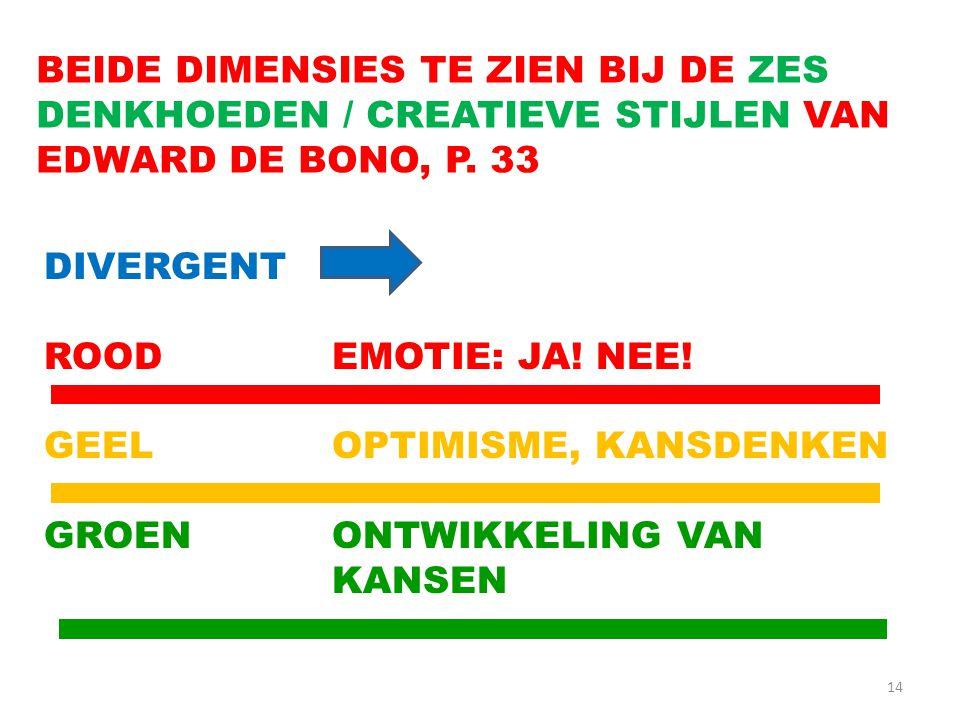 14 BEIDE DIMENSIES TE ZIEN BIJ DE ZES DENKHOEDEN / CREATIEVE STIJLEN VAN EDWARD DE BONO, P. 33 DIVERGENT ROODEMOTIE: JA! NEE! GEELOPTIMISME, KANSDENKE