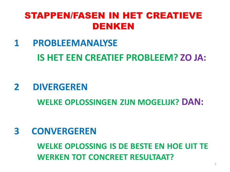 STAPPEN/FASEN IN HET CREATIEVE DENKEN 1PROBLEEMANALYSE IS HET EEN CREATIEF PROBLEEM? ZO JA: 2DIVERGEREN WELKE OPLOSSINGEN ZIJN MOGELIJK? DAN: 3 CONVER