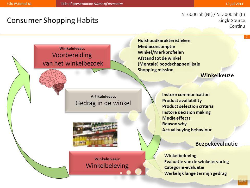 7 GfK PS Retail NLTitle of presentation Name of presenter12 juli 2014 Huishoudkarakteristieken Mediaconsumptie Winkel/Merkprofielen Afstand tot de win