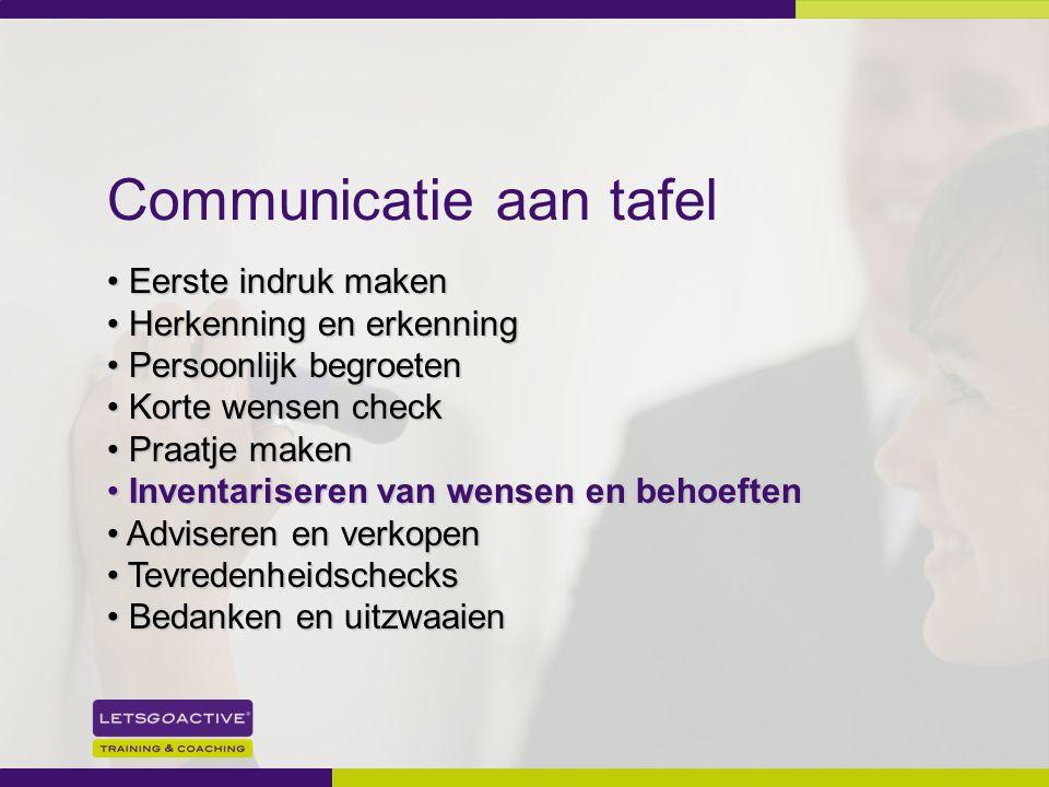 22 Communicatie aan tafel Eerste indruk maken Eerste indruk maken Herkenning en erkenning Herkenning en erkenning Persoonlijk begroeten Persoonlijk be