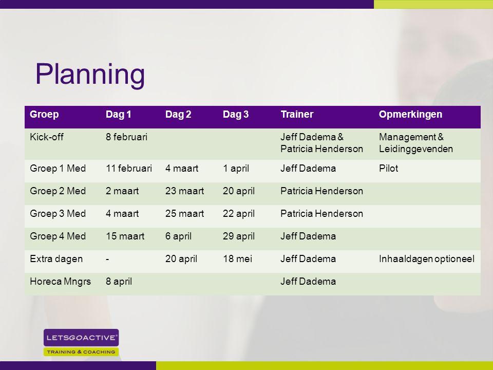 34 Planning GroepDag 1Dag 2Dag 3TrainerOpmerkingen Kick-off8 februariJeff Dadema & Patricia Henderson Management & Leidinggevenden Groep 1 Med11 febru