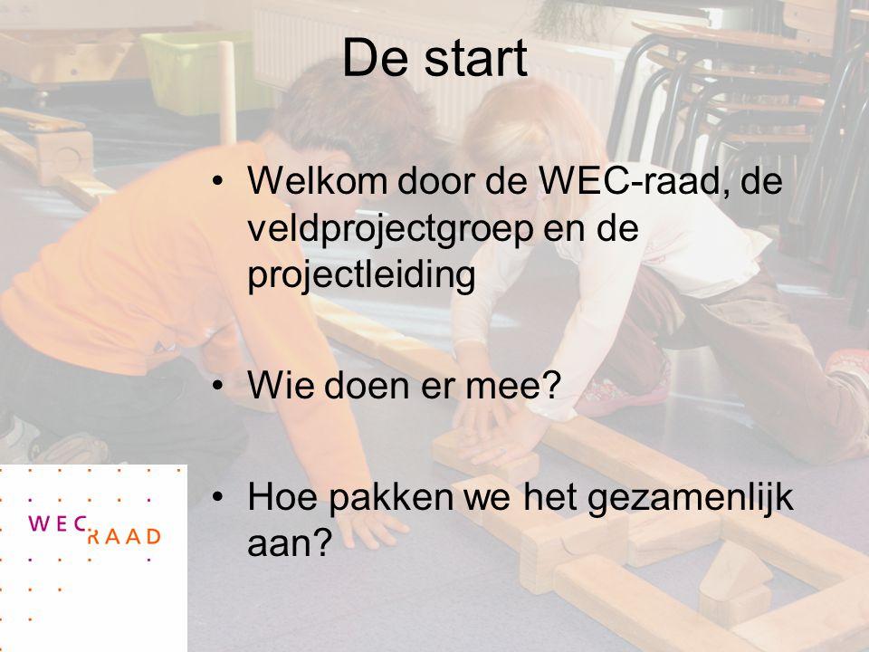 De start Welkom door de WEC-raad, de veldprojectgroep en de projectleiding Wie doen er mee? Hoe pakken we het gezamenlijk aan?