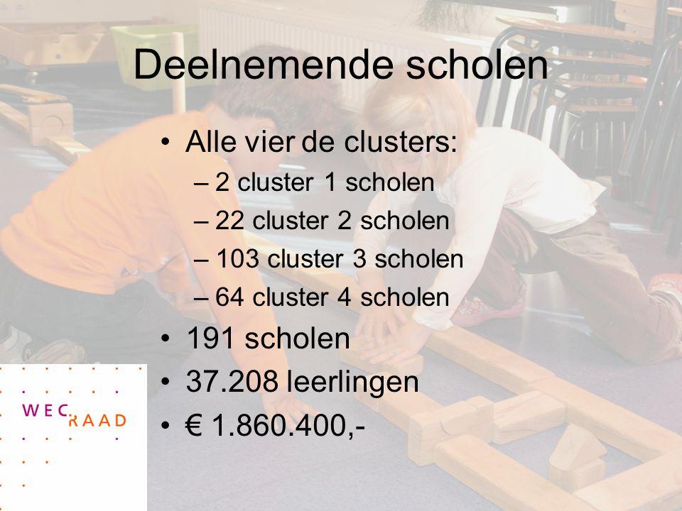 Deelnemende scholen Alle vier de clusters: –2 cluster 1 scholen –22 cluster 2 scholen –103 cluster 3 scholen –64 cluster 4 scholen 191 scholen 37.208 leerlingen € 1.860.400,-