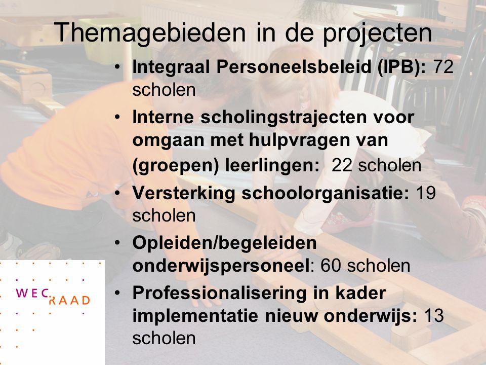 Themagebieden in de projecten Integraal Personeelsbeleid (IPB): 72 scholen Interne scholingstrajecten voor omgaan met hulpvragen van (groepen) leerlin
