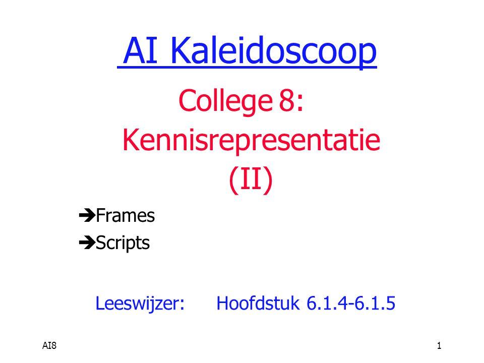 AI81 AI Kaleidoscoop College 8: Kennisrepresentatie (II)  Frames  Scripts Leeswijzer:Hoofdstuk 6.1.4-6.1.5