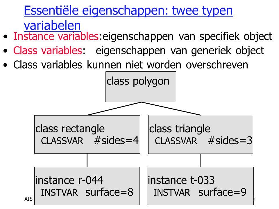 AI810 Essentiële eigenschappen: twee typen variabelen Instance variables:eigenschappen van specifiek object Class variables:eigenschappen van generiek object Class variables kunnen niet worden overschreven class polygon class rectangle CLASSVAR #sides=4 class triangle CLASSVAR #sides=3 instance r-044 INSTVAR surface=8 instance t-033 INSTVAR surface=9