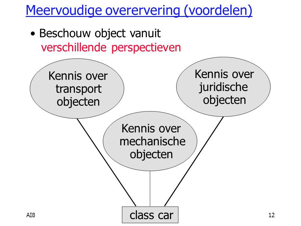 AI812 Meervoudige overervering (voordelen) Beschouw object vanuit verschillende perspectieven class car Kennis over transport objecten Kennis over mec