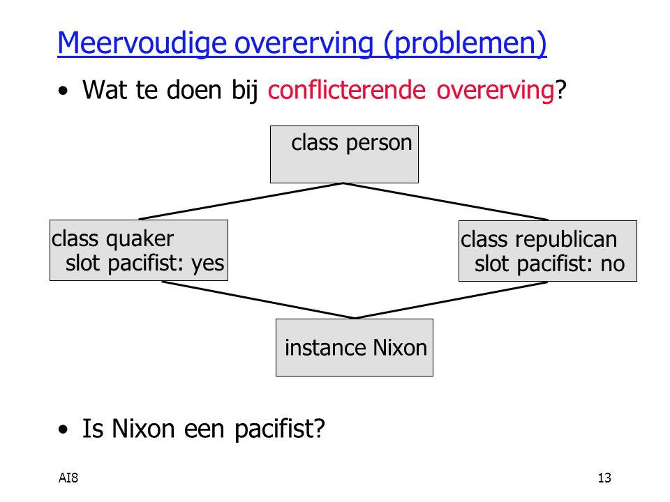 AI813 Meervoudige overerving (problemen) Wat te doen bij conflicterende overerving? class person instance Nixon class quaker slot pacifist: yes class