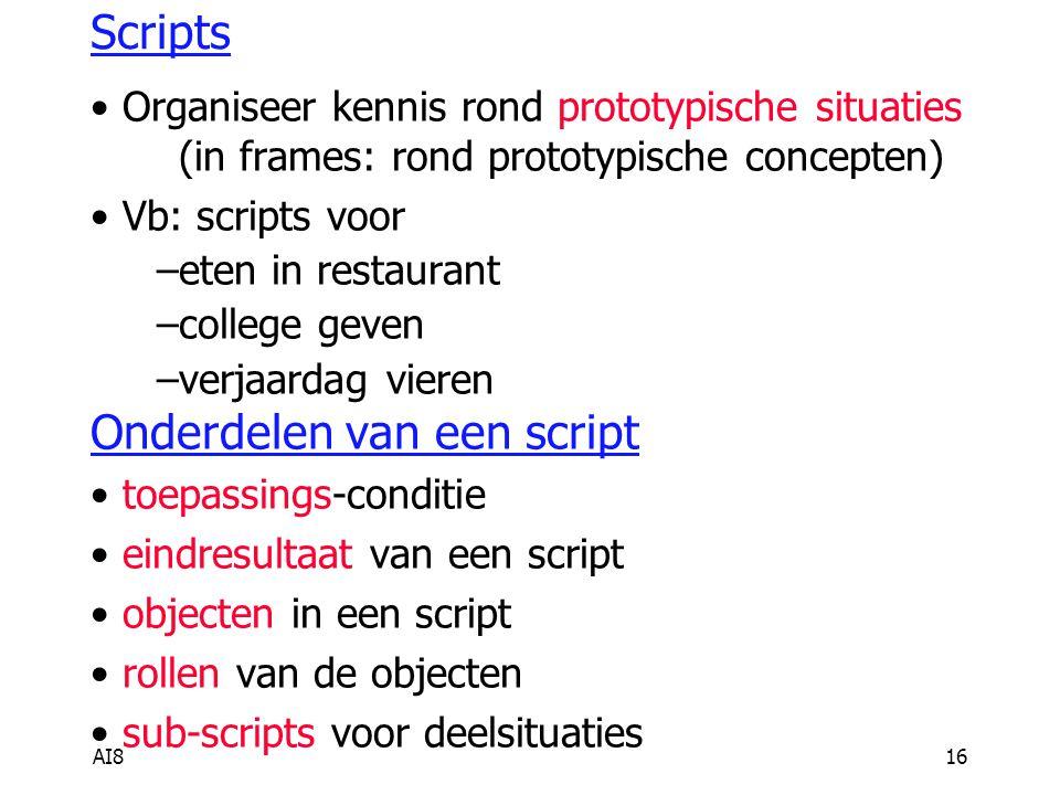 AI816 Scripts Organiseer kennis rond prototypische situaties (in frames: rond prototypische concepten) Vb: scripts voor –eten in restaurant –college g