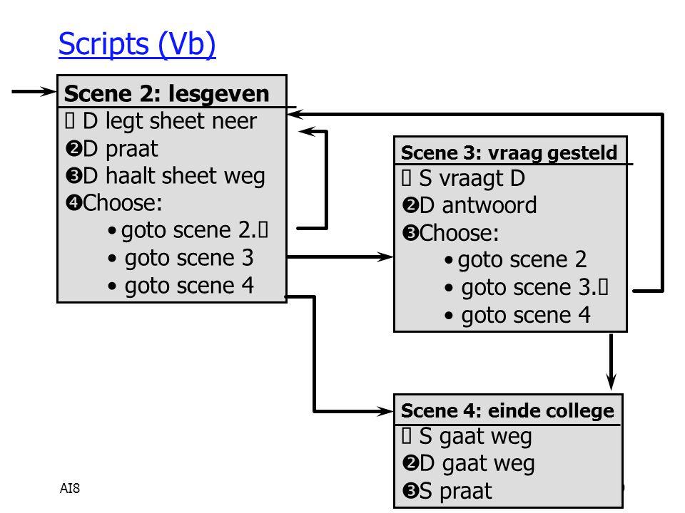 AI819 Scripts (Vb) Scene 2: lesgeven  D legt sheet neer  D praat  D haalt sheet weg  Choose: goto scene 2.  goto scene 3 goto scene 4 Scene 3: vr