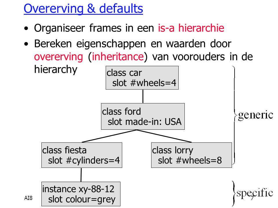 AI88 Kennis afleiden in frames = slot/value aflezen of overerving Vb: slot/value aflezen: colour of xy-88-12: grey Vb: default inheritance:#wheels of xy-88-12: 4 Vb: overriding defaults:#wheels of lorry: 8
