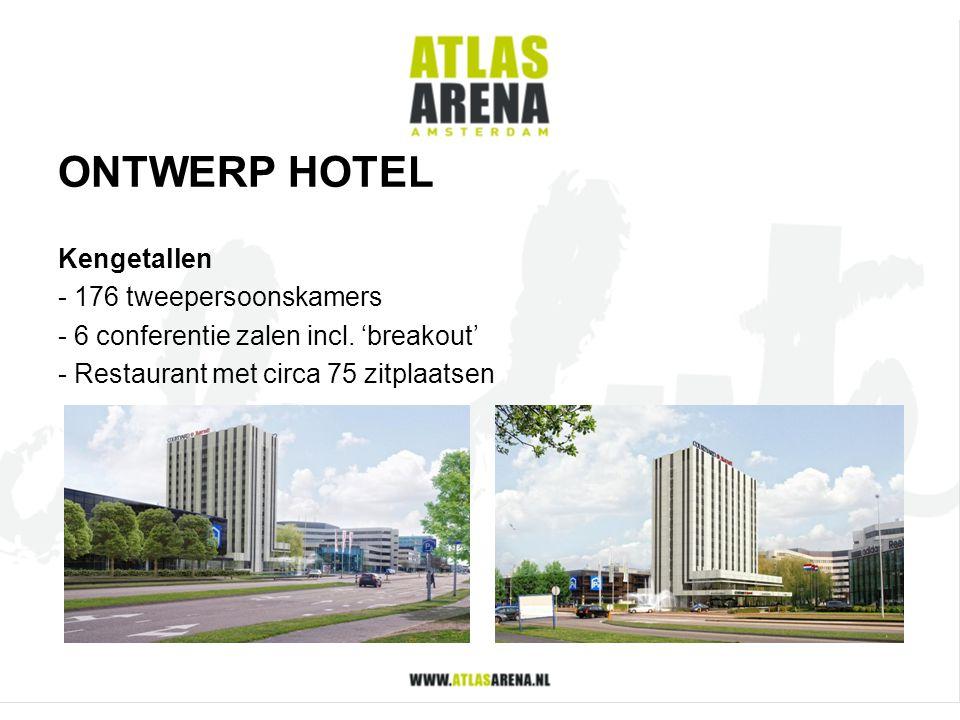 ONTWERP HOTEL Kengetallen - 176 tweepersoonskamers - 6 conferentie zalen incl. 'breakout' - Restaurant met circa 75 zitplaatsen
