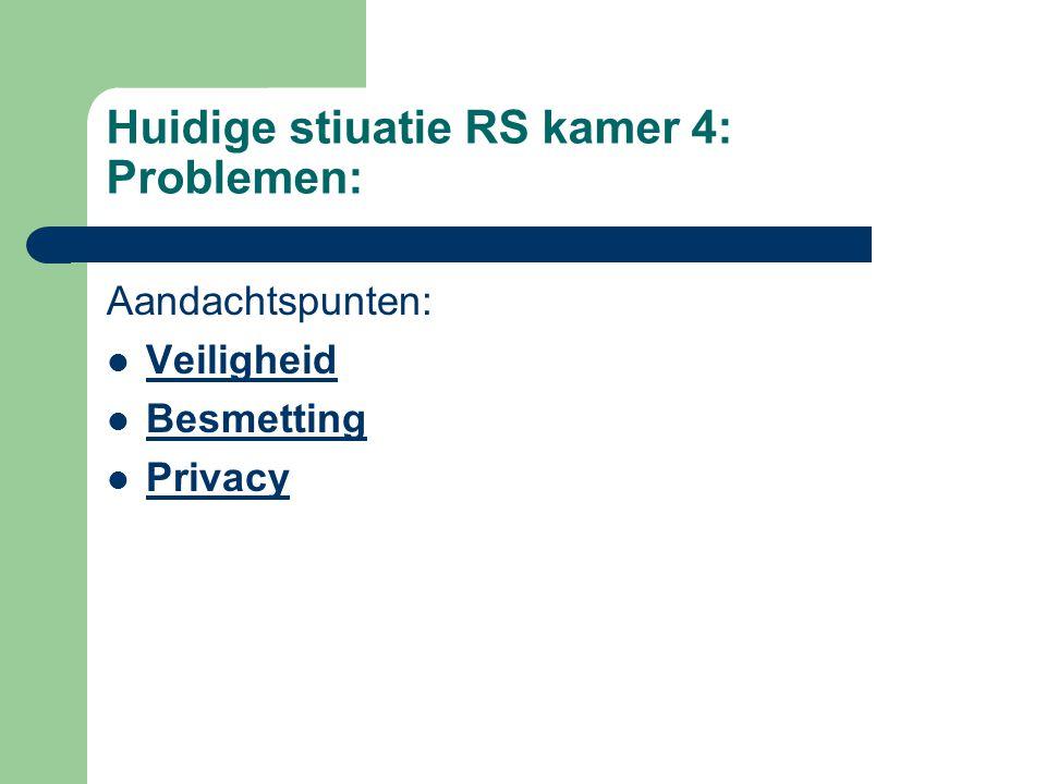 Huidige stiuatie RS kamer 4: Problemen: Aandachtspunten: Veiligheid Besmetting Privacy
