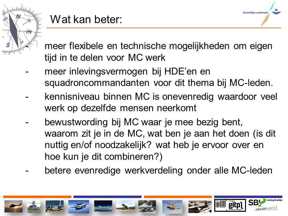 Wat kan beter: -meer flexibele en technische mogelijkheden om eigen tijd in te delen voor MC werk -meer inlevingsvermogen bij HDE'en en squadroncomman