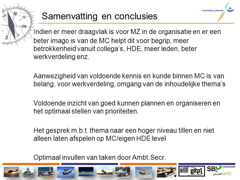 Samenvatting en conclusies Indien er meer draagvlak is voor MZ in de organisatie en er een beter imago is van de MC helpt dit voor begrip, meer betrok