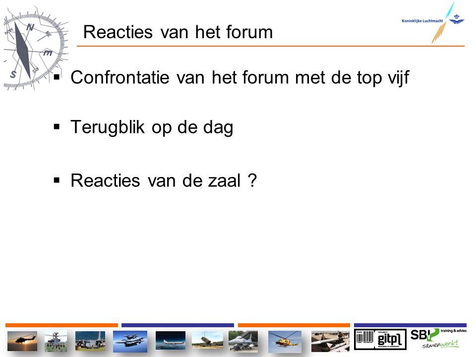 Reacties van het forum  Confrontatie van het forum met de top vijf  Terugblik op de dag  Reacties van de zaal ?