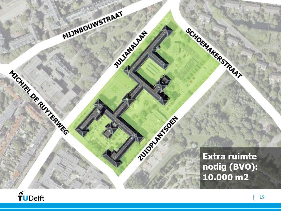 |19 Extra ruimte nodig (BVO): 10.000 m2