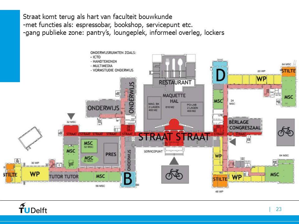 |23 Straat komt terug als hart van faculteit bouwkunde -met functies als: espressobar, bookshop, servicepunt etc. -gang publieke zone: pantry's, loung