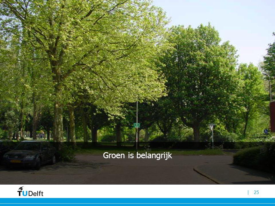 |25 Groen is belangrijk