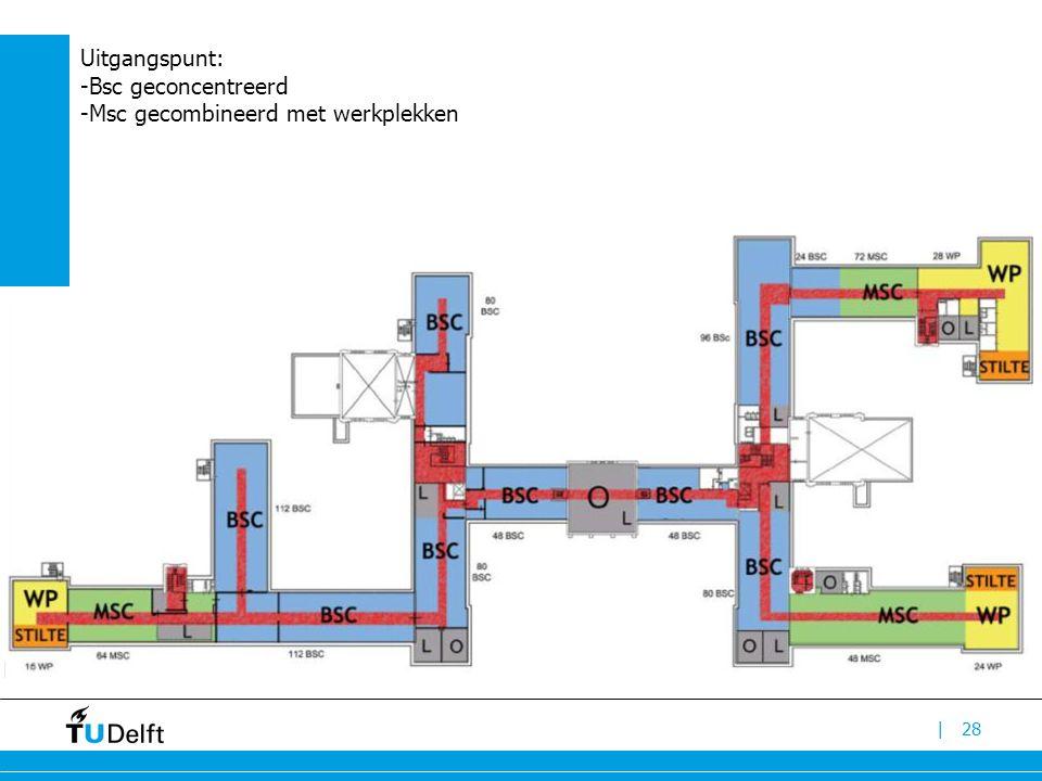 |28 Uitgangspunt: -Bsc geconcentreerd -Msc gecombineerd met werkplekken