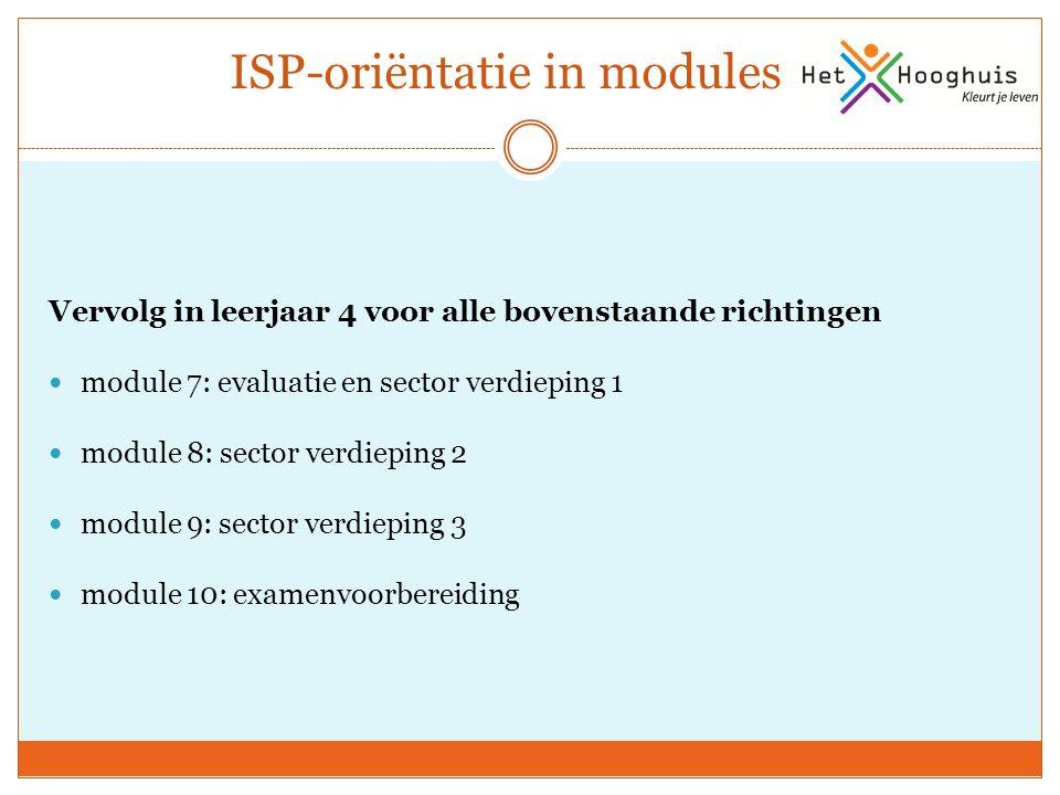 ISP-oriëntatie in modules Vervolg in leerjaar 4 voor alle bovenstaande richtingen module 7: evaluatie en sector verdieping 1 module 8: sector verdiepi