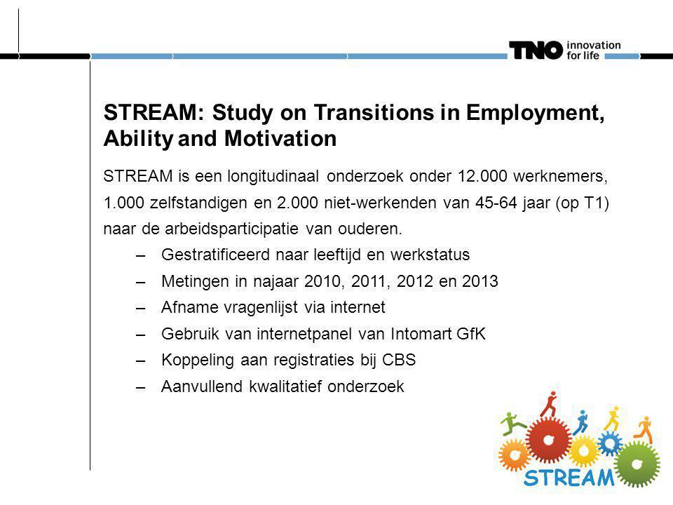 STREAM: Study on Transitions in Employment, Ability and Motivation STREAM is een longitudinaal onderzoek onder 12.000 werknemers, 1.000 zelfstandigen en 2.000 niet-werkenden van 45-64 jaar (op T1) naar de arbeidsparticipatie van ouderen.