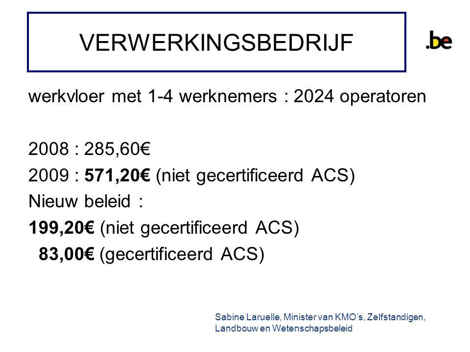 VERWERKINGSBEDRIJF werkvloer met 1-4 werknemers : 2024 operatoren 2008 : 285,60€ 2009 : 571,20€ (niet gecertificeerd ACS) Nieuw beleid : 199,20€ (niet gecertificeerd ACS) 83,00€ (gecertificeerd ACS) Sabine Laruelle, Minister van KMO's, Zelfstandigen, Landbouw en Wetenschapsbeleid