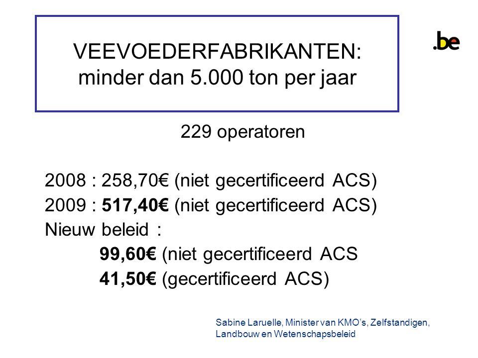 VEEVOEDERFABRIKANTEN: minder dan 5.000 ton per jaar 229 operatoren 2008 : 258,70€ (niet gecertificeerd ACS) 2009 : 517,40€ (niet gecertificeerd ACS) Nieuw beleid : 99,60€ (niet gecertificeerd ACS 41,50€ (gecertificeerd ACS) Sabine Laruelle, Minister van KMO's, Zelfstandigen, Landbouw en Wetenschapsbeleid