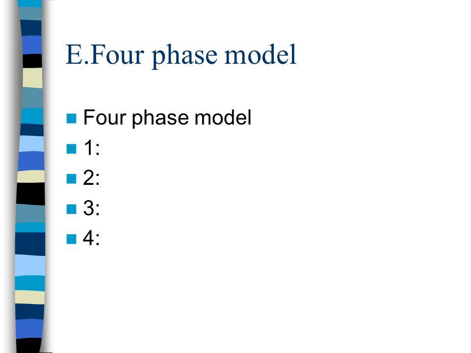 E.Four phase model Four phase model 1: 2: 3: 4: