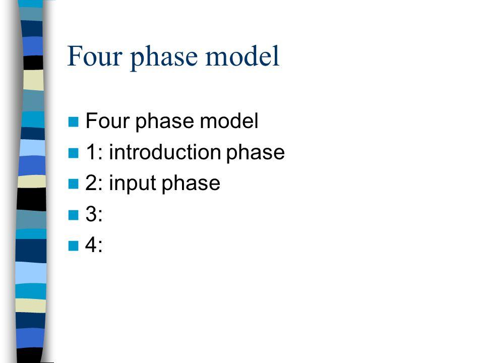 Four phase model 1: introduction phase 2: input phase 3: 4: