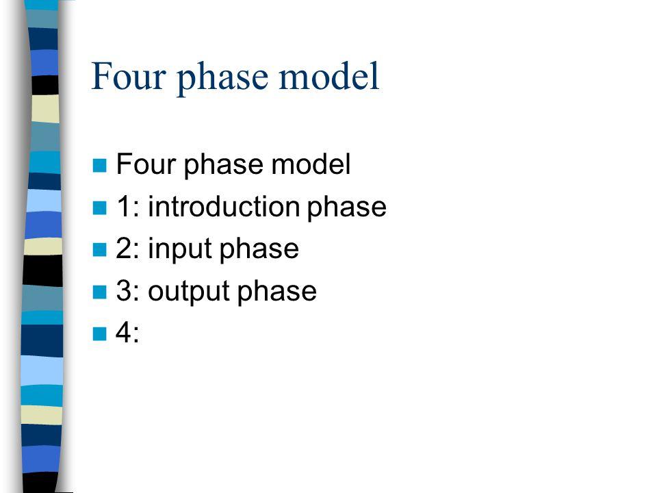 Four phase model 1: introduction phase 2: input phase 3: output phase 4: