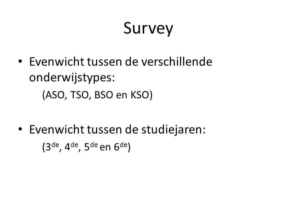 Survey Evenwicht tussen de verschillende onderwijstypes: (ASO, TSO, BSO en KSO) Evenwicht tussen de studiejaren: (3 de, 4 de, 5 de en 6 de )